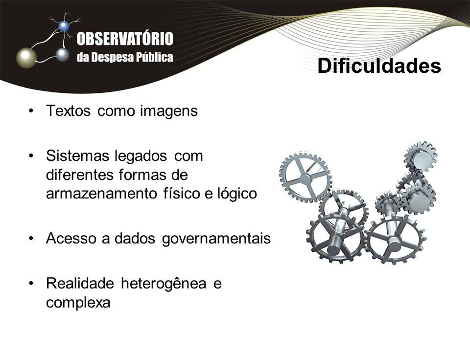 Monitoramento 1.CONLUIOS - LICITANTE X LICITANTE (SÓCIOS EM COMUM) 2.FRACIONAMENTO PARA DISPENSAR 3.MAIS DE UM FORNECEDOR EXCLUSIVO 4.PRAZO MÍNIMO PARA ENTREGA DE PROPOSTA 5.FRACIONAMENTO DE MODALIDADE MAIS COMPLEXA 6.PROPOSTA ENTREGUE ANTES DA PUBLICAÇÃO DO EDITAL 7.REGISTRO DA PROPOSTA EM DIAS NÃO ÚTEIS 8.POSSIBILIDADE DE COMPETIÇÃO EM INEXIGIBILIDADES 9.LICITANTES COM ENDEREÇO COMUM 10.EMPRESAS RECÉM CRIADAS 11.VALORES ACIMA DO LIMITE LEGAL DA MODALIDADE