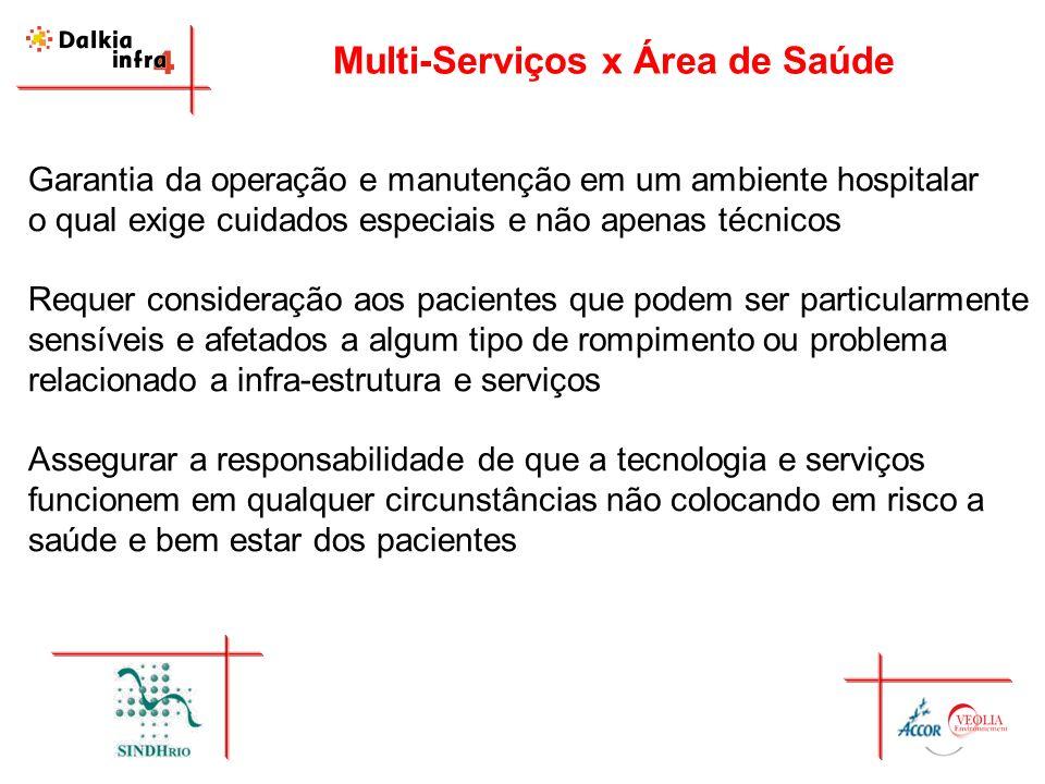 Multi-Serviços x Área de Saúde Garantia da operação e manutenção em um ambiente hospitalar o qual exige cuidados especiais e não apenas técnicos Reque