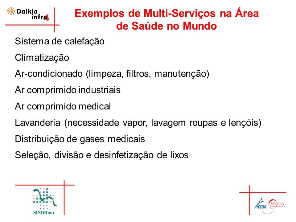 Exemplos de Multi-Serviços na Área de Saúde no Mundo Sistema de calefação Climatização Ar-condicionado (limpeza, filtros, manutenção) Ar comprimido in