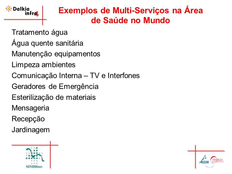Exemplos de Multi-Serviços na Área de Saúde no Mundo Tratamento água Água quente sanitária Manutenção equipamentos Limpeza ambientes Comunicação Inter