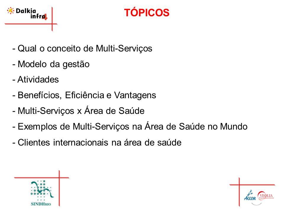 TÓPICOS - Qual o conceito de Multi-Serviços - Modelo da gestão - Atividades - Benefícios, Eficiência e Vantagens - Multi-Serviços x Área de Saúde - Ex
