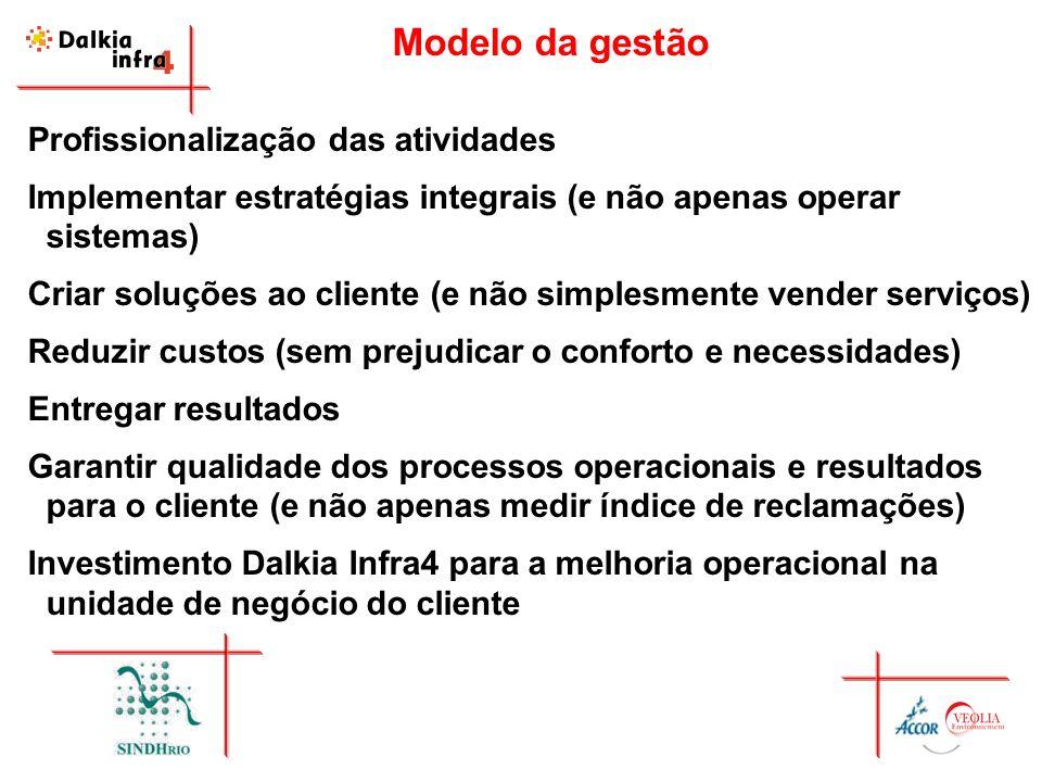 Modelo da gestão Profissionalização das atividades Implementar estratégias integrais (e não apenas operar sistemas) Criar soluções ao cliente (e não s