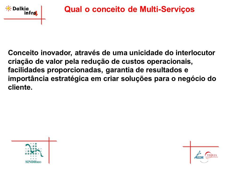 Qual o conceito de Multi-Serviços Conceito inovador, através de uma unicidade do interlocutor criação de valor pela redução de custos operacionais, fa