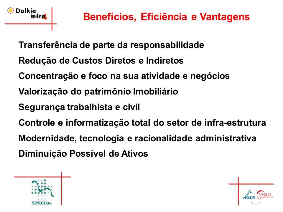 Benefícios, Eficiência e Vantagens Transferência de parte da responsabilidade Redução de Custos Diretos e Indiretos Concentração e foco na sua ativida