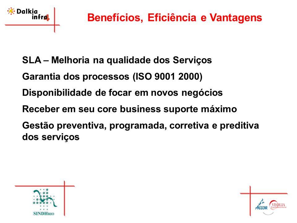 Benefícios, Eficiência e Vantagens SLA – Melhoria na qualidade dos Serviços Garantia dos processos (ISO 9001 2000) Disponibilidade de focar em novos n