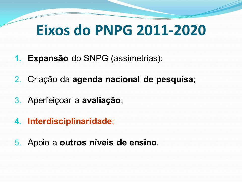 Assimetrias Indução de programas de pós-graduação em áreas de interesse nacional e regional, em especial a Amazônia e o Mar.