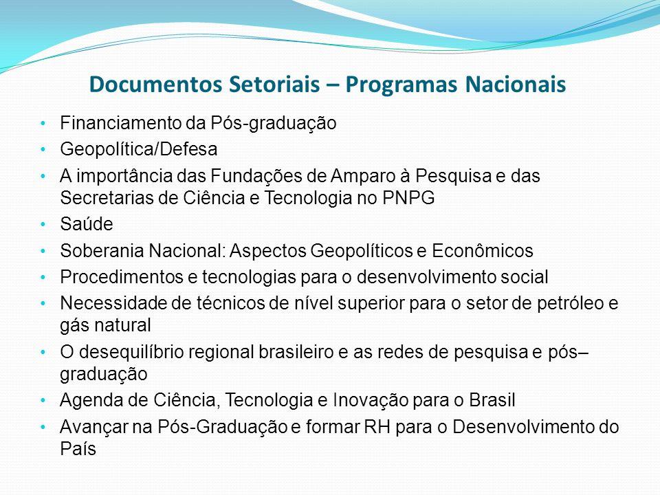 Produção Científica: Brasil e Mundo