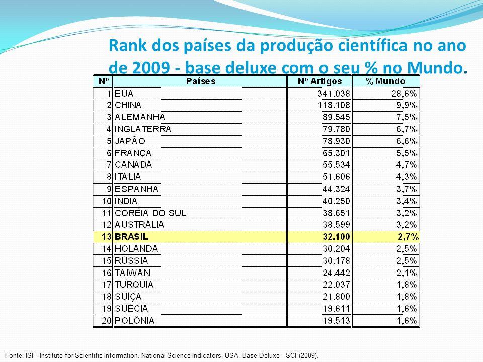 OBRIGADO Jorge A. Guimarães jguimaraes@capes.gov.br