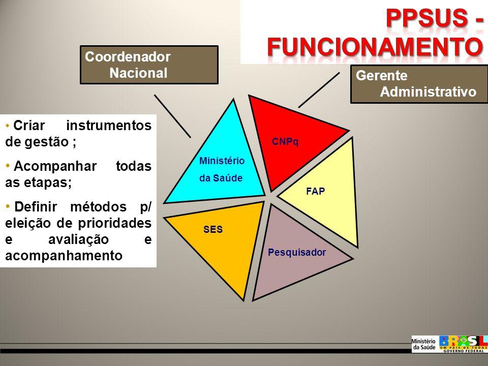 O PPSUS foi concebido em consonância com uma das estratégias da PNCTI/S, que é a de contribuir para a superação das desigualdades regionais existentes