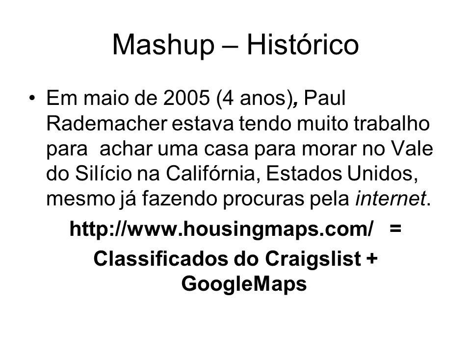 Mashup – Histórico Em maio de 2005 (4 anos), Paul Rademacher estava tendo muito trabalho para achar uma casa para morar no Vale do Silício na Califórnia, Estados Unidos, mesmo já fazendo procuras pela internet.