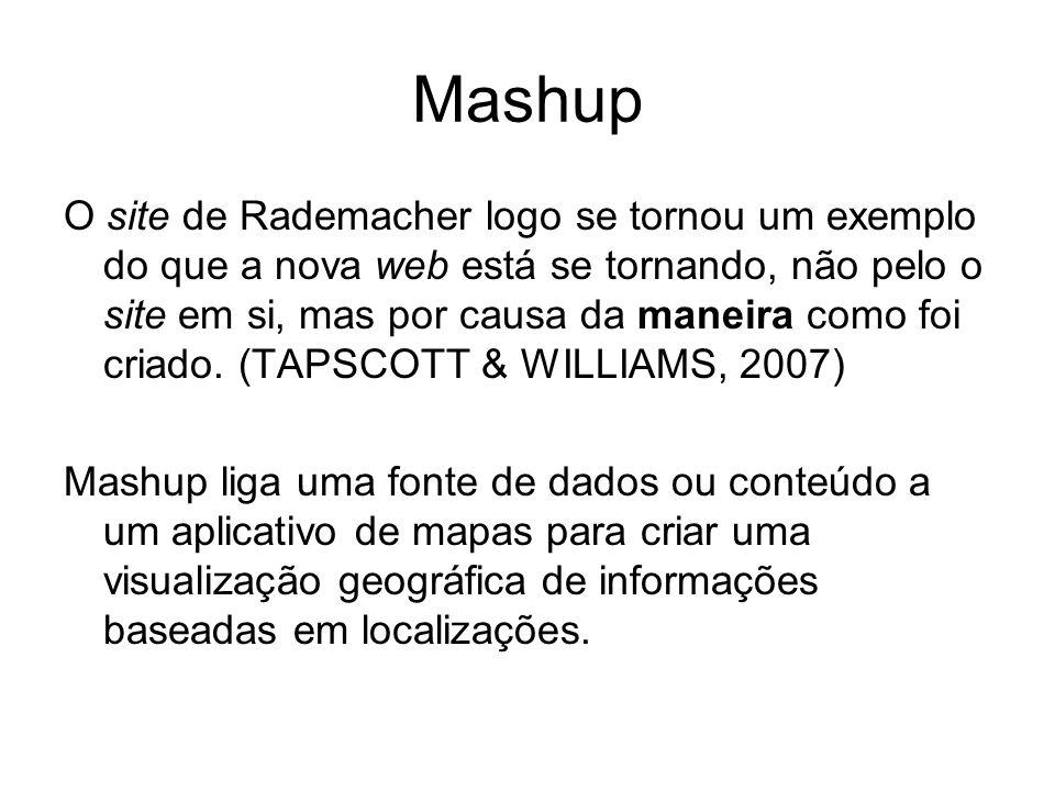 Mashup O site de Rademacher logo se tornou um exemplo do que a nova web está se tornando, não pelo o site em si, mas por causa da maneira como foi criado.