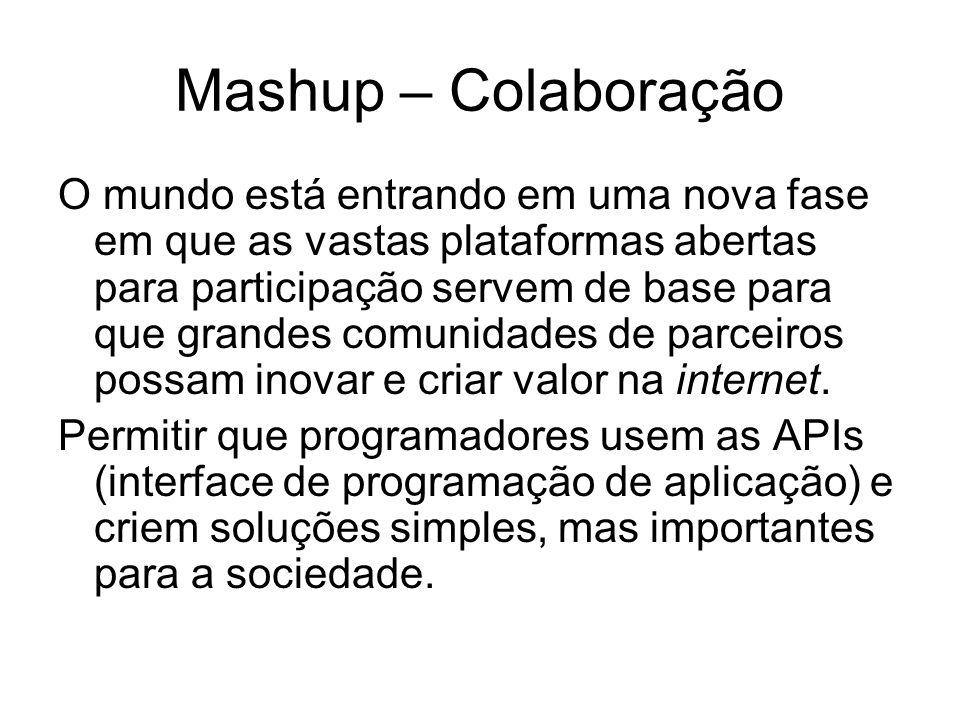 Mashup – Colaboração O mundo está entrando em uma nova fase em que as vastas plataformas abertas para participação servem de base para que grandes comunidades de parceiros possam inovar e criar valor na internet.