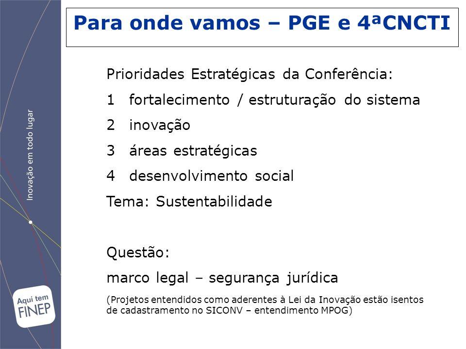 Prioridades Estratégicas da Conferência: 1fortalecimento / estruturação do sistema 2inovação 3áreas estratégicas 4desenvolvimento social Tema: Sustent