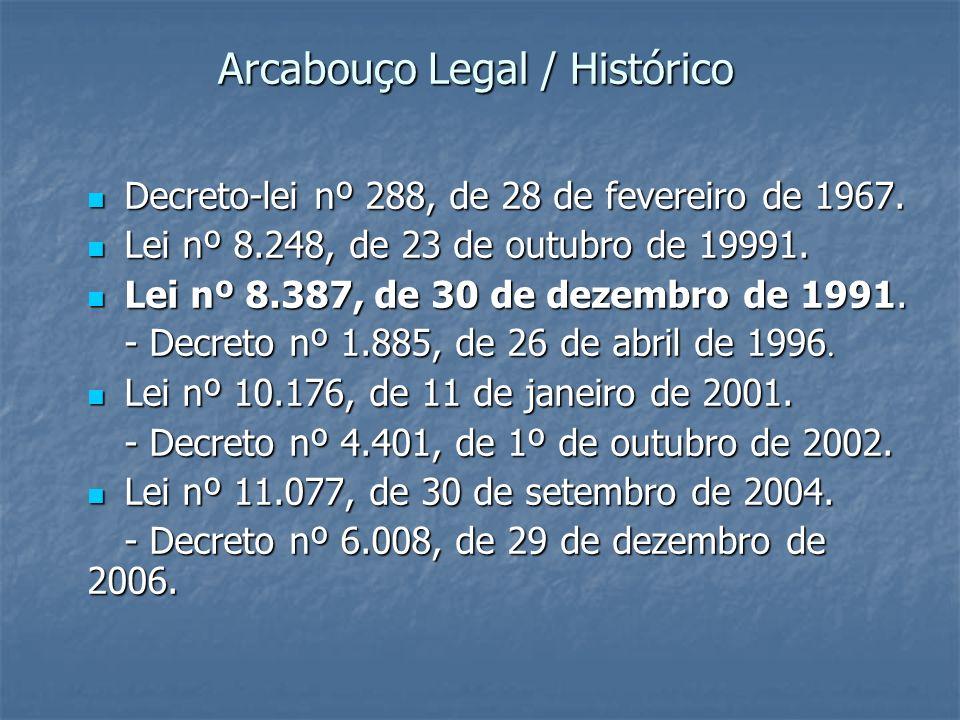 Arcabouço Legal / Histórico Decreto-lei nº 288, de 28 de fevereiro de 1967. Decreto-lei nº 288, de 28 de fevereiro de 1967. Lei nº 8.248, de 23 de out