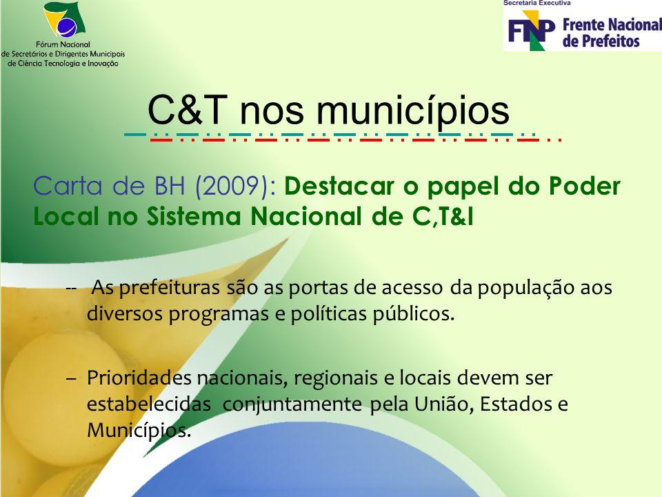 C&T nos municípios Carta de BH (2009): Destacar o papel do Poder Local no Sistema Nacional de C,T&I -- As prefeituras são as portas de acesso da população aos diversos programas e políticas públicos.