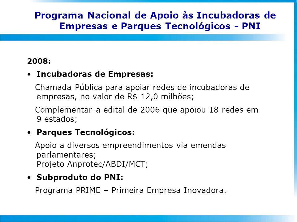 Programa Nacional de Apoio às Incubadoras de Empresas e Parques Tecnológicos - PNI 2008: Incubadoras de Empresas: Chamada Pública para apoiar redes de incubadoras de empresas, no valor de R$ 12,0 milhões; Complementar a edital de 2006 que apoiou 18 redes em 9 estados; Parques Tecnológicos: Apoio a diversos empreendimentos via emendas parlamentares; Projeto Anprotec/ABDI/MCT; Subproduto do PNI: Programa PRIME – Primeira Empresa Inovadora.
