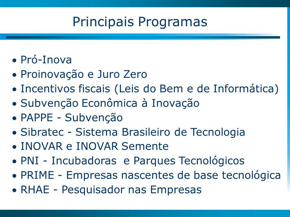 Principais Programas Pró-Inova Proinovação e Juro Zero Incentivos fiscais (Leis do Bem e de Informática) Subvenção Econômica à Inovação PAPPE - Subvenção Sibratec - Sistema Brasileiro de Tecnologia INOVAR e INOVAR Semente PNI - Incubadoras e Parques Tecnológicos PRIME - Empresas nascentes de base tecnológica RHAE - Pesquisador nas Empresas