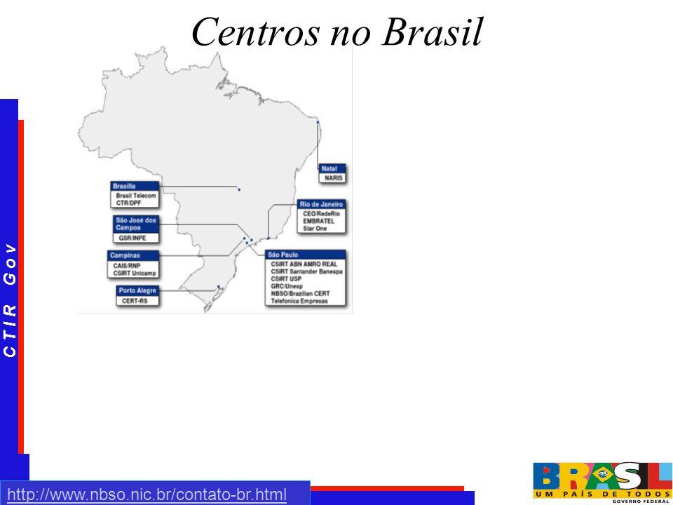 C T I R G o v Centros no Brasil http://www.nbso.nic.br/contato-br.html