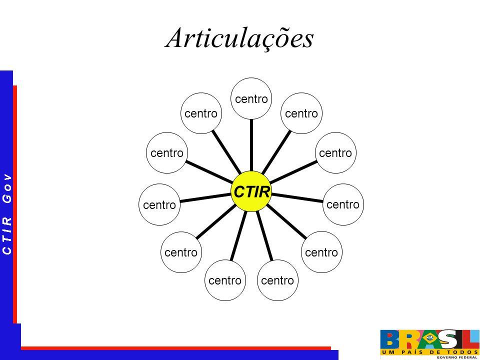 C T I R G o v Articulações CTIR centro