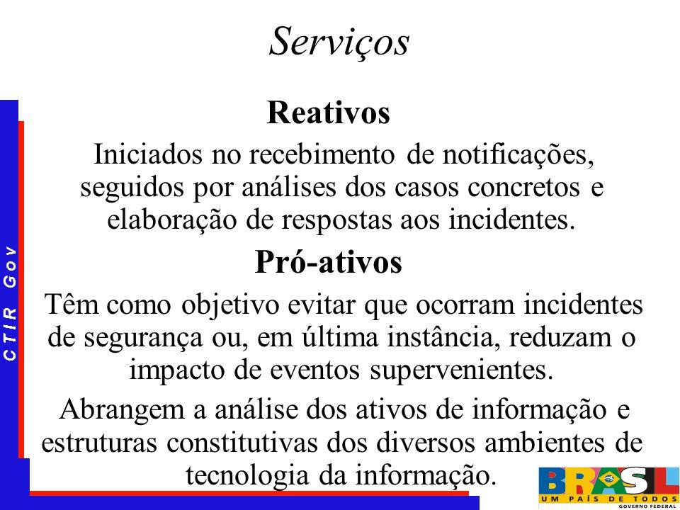 C T I R G o v Serviços Reativos Iniciados no recebimento de notificações, seguidos por análises dos casos concretos e elaboração de respostas aos inci