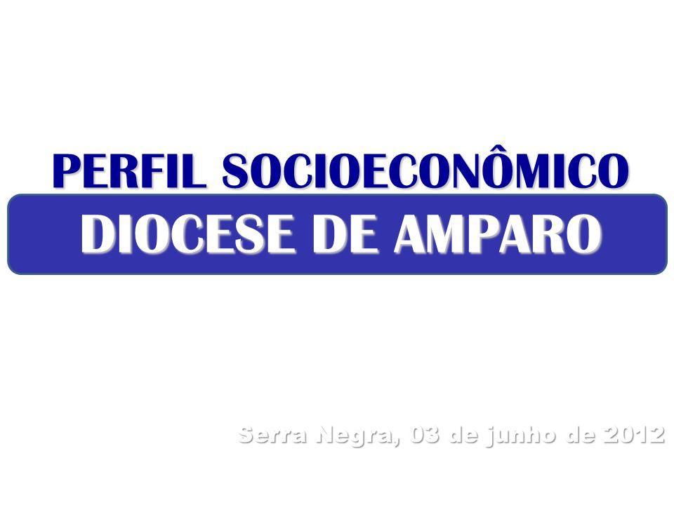 PERFIL SOCIOECONÔMICO DIOCESE DE AMPARO Serra Negra, 03 de junho de 2012