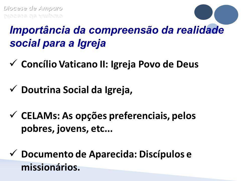 Importância da compreensão da realidade social para a Igreja Concílio Vaticano II: Igreja Povo de Deus Doutrina Social da Igreja, CELAMs: As opções pr