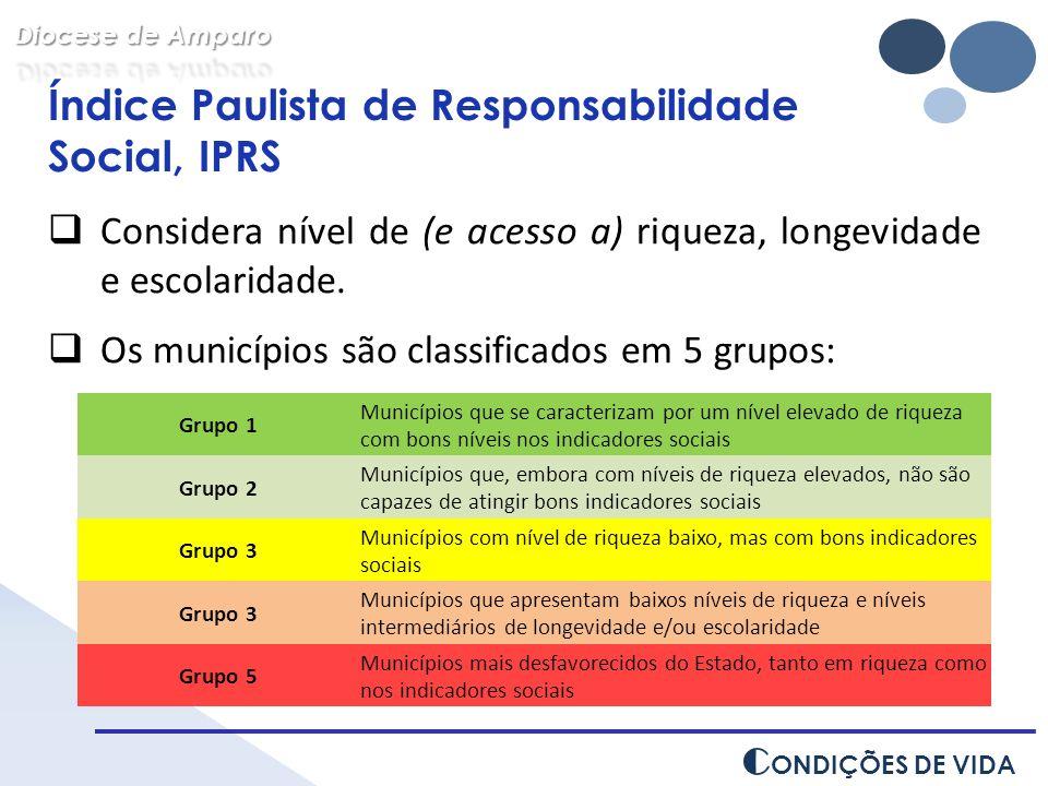 Índice Paulista de Responsabilidade Social, IPRS Considera nível de (e acesso a) riqueza, longevidade e escolaridade. Os municípios são classificados