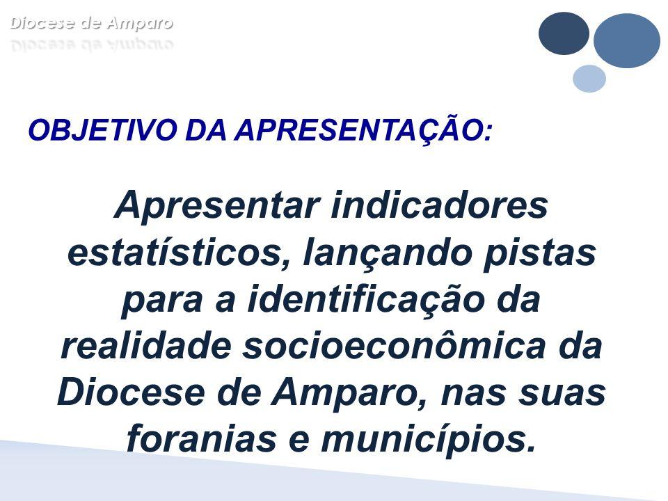 OBJETIVO DA APRESENTAÇÃO: Apresentar indicadores estatísticos, lançando pistas para a identificação da realidade socioeconômica da Diocese de Amparo,