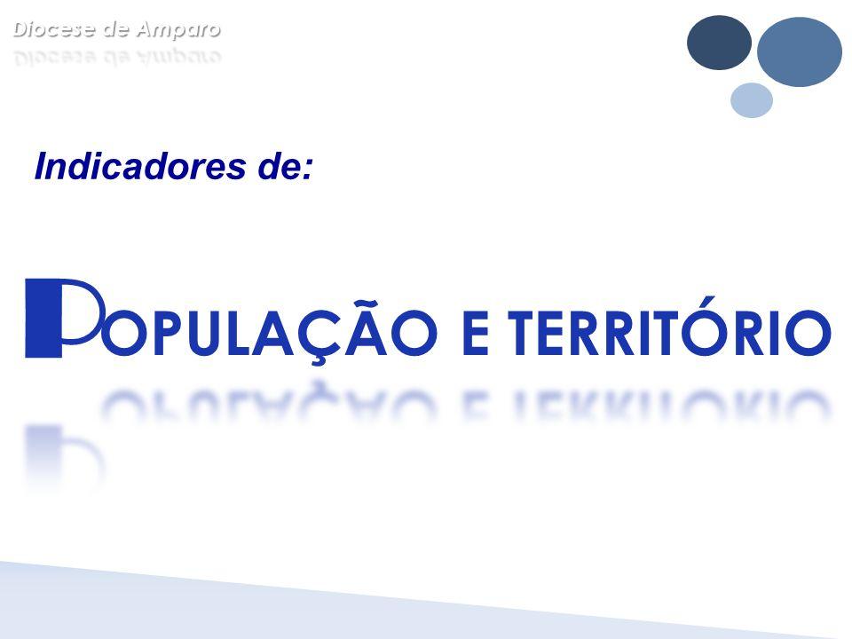 E DUDAÇÃO Matrícula Inicial no Ensino Fundamental Estado de São Paulo, RMC e Diocese de Amparo, 2000 e 2010 Localidade Número de Matrículas Evolução 20002010 Estado de São Paulo6.225.2045.985.884-3,8 RMC380.834384.4070,9 Diocese de Amparo54.36853.556-1,5 Forania Nossa Sra do Rosário16.55015.744-4,9 Águas de Lindóia24262356-2,9 Amparo9.0378.206-9,2 Lindóia77192119,5 Monte Alegre do Sul8729367,3 Serra Negra34443325-3,5 Forania São José22.37720.772-7,2 Itapira9.6658.940-7,5 Moji Mirim12.71211.832-6,9 Forania Sant Ana15.44117.04010,4 Holambra179619387,9 Jaguariúna50146.37727,2 Pedreira5.5805.489-1,6 Santo Antonio de Posse305132366,1 Fonte: Secretaria de Estado da Educação SEE, Fundação SEADE.