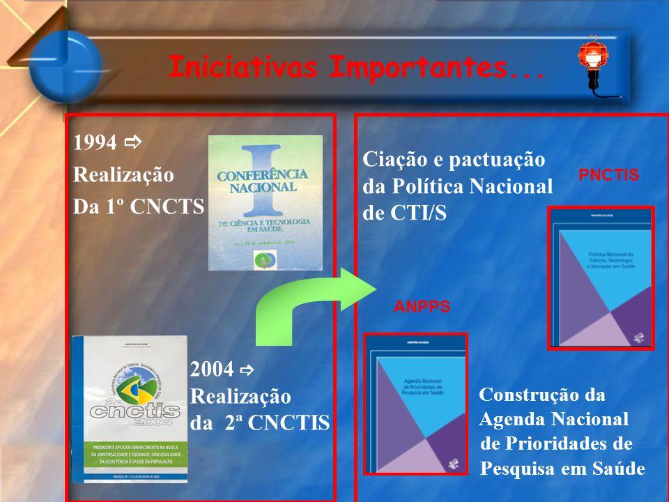 Ciação e pactuação da Política Nacional de CTI/S Construção da Agenda Nacional de Prioridades de Pesquisa em Saúde 1994 Realização Da 1º CNCTS 2004 Re