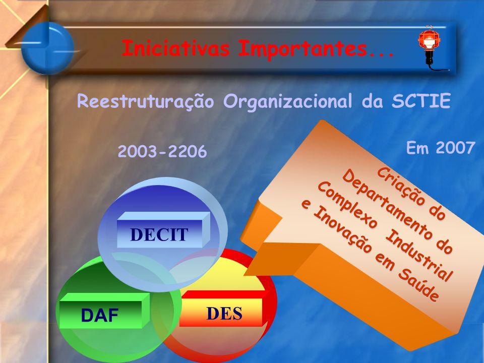 Reestruturação Organizacional da SCTIE DES DAF DECIT 2003-2206 Em 2007 Criação do Departamento do Complexo Industrial e Inovação em Saúde Iniciativas