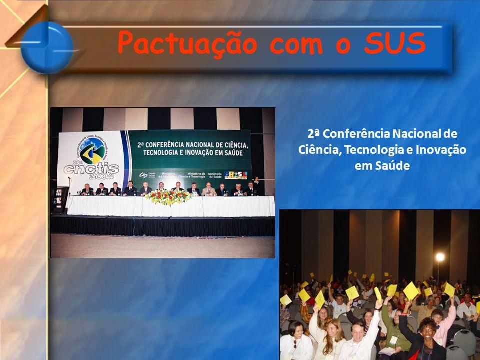 Pactuação com o SUS 2ª Conferência Nacional de Ciência, Tecnologia e Inovação em Saúde