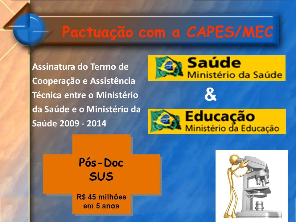 Pactuação com a CAPES/MEC Assinatura do Termo de Cooperação e Assistência Técnica entre o Ministério da Saúde e o Ministério da Saúde 2009 - 2014 & Pó