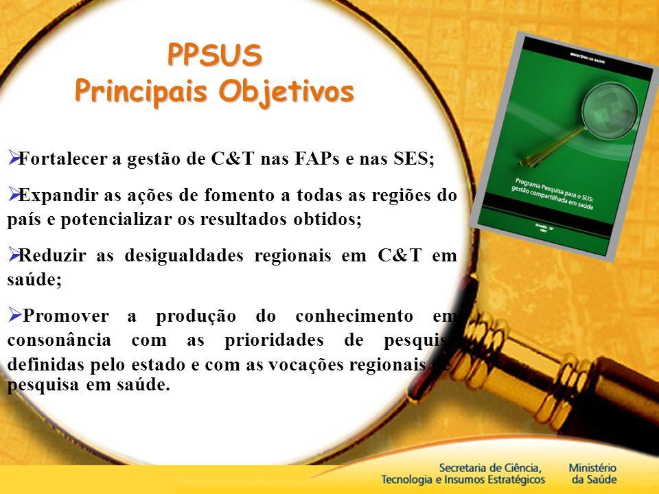 PPSUS Principais Objetivos Fortalecer a gestão de C&T nas FAPs e nas SES; Expandir as ações de fomento a todas as regiões do país e potencializar os r