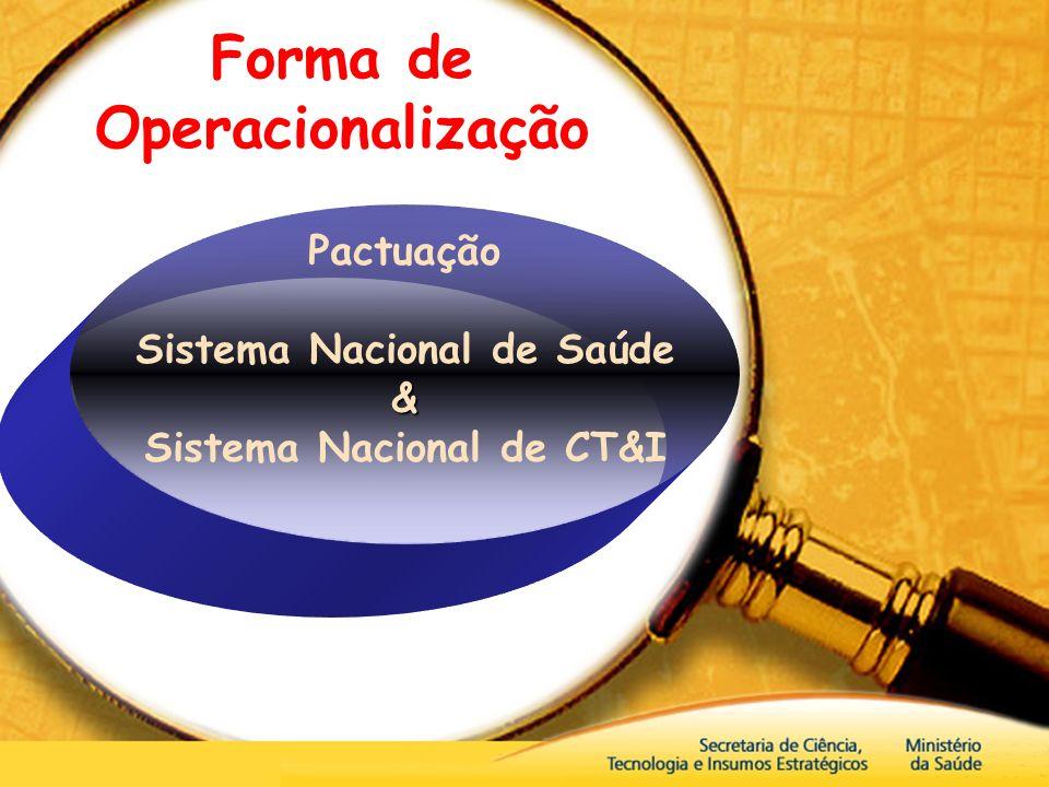 Forma de Operacionalização Pactuação Sistema Nacional de Saúde& Sistema Nacional de CT&I