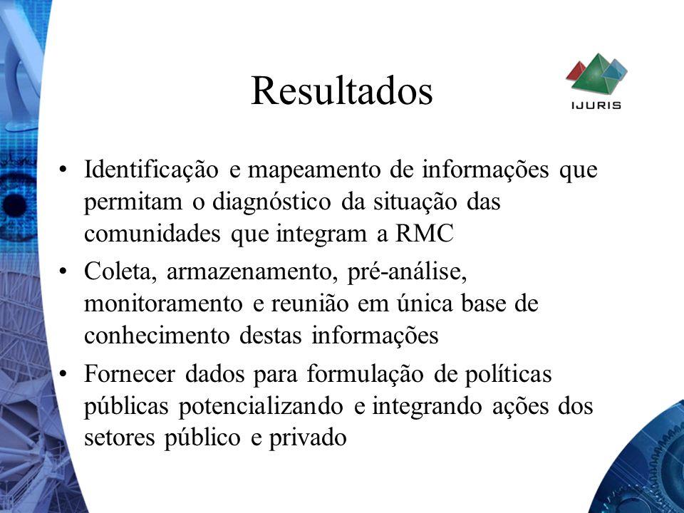 Resultados Identificação e mapeamento de informações que permitam o diagnóstico da situação das comunidades que integram a RMC Coleta, armazenamento,