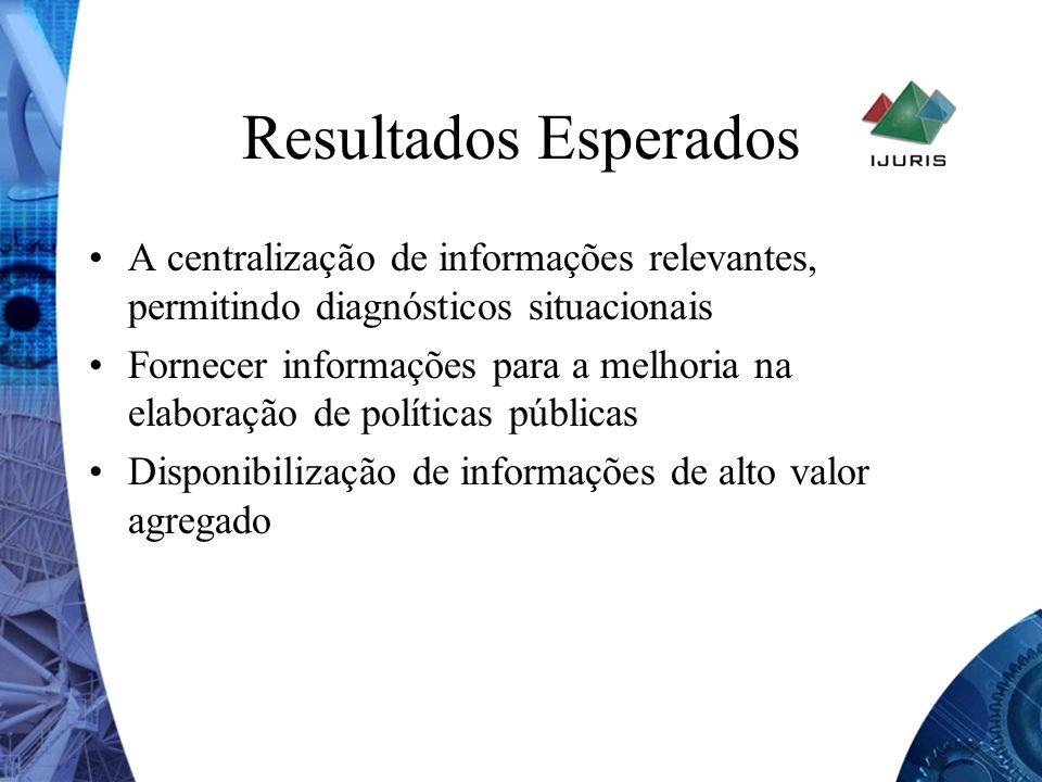 Resultados Esperados A centralização de informações relevantes, permitindo diagnósticos situacionais Fornecer informações para a melhoria na elaboraçã