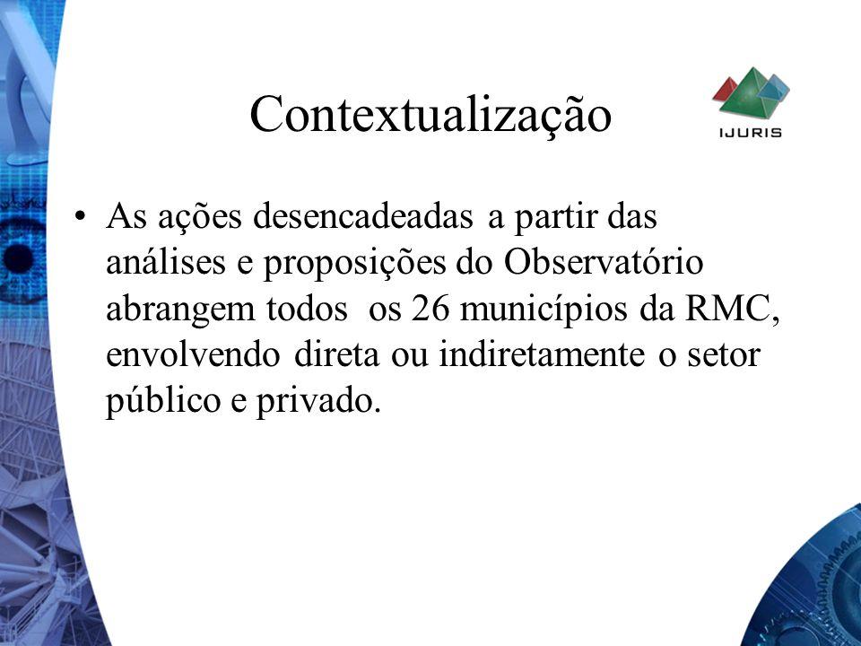 Contextualização As ações desencadeadas a partir das análises e proposições do Observatório abrangem todos os 26 municípios da RMC, envolvendo direta