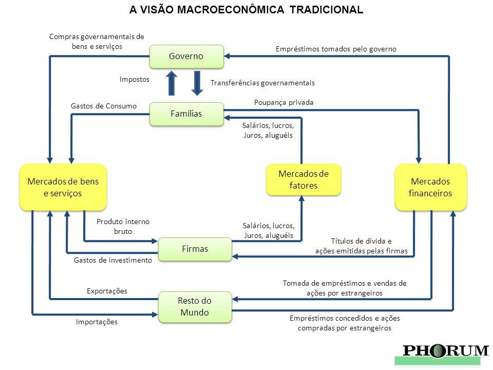 DIAGRAMA DA ECONOMIA CIRCULAR