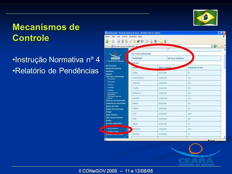 II CONeGOV 2005 – 11 e 12/08/05 Mecanismos de Controle Instrução Normativa nº 4 Relatório de Pendências