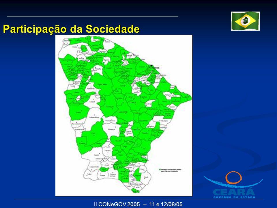 II CONeGOV 2005 – 11 e 12/08/05 Participação da Sociedade