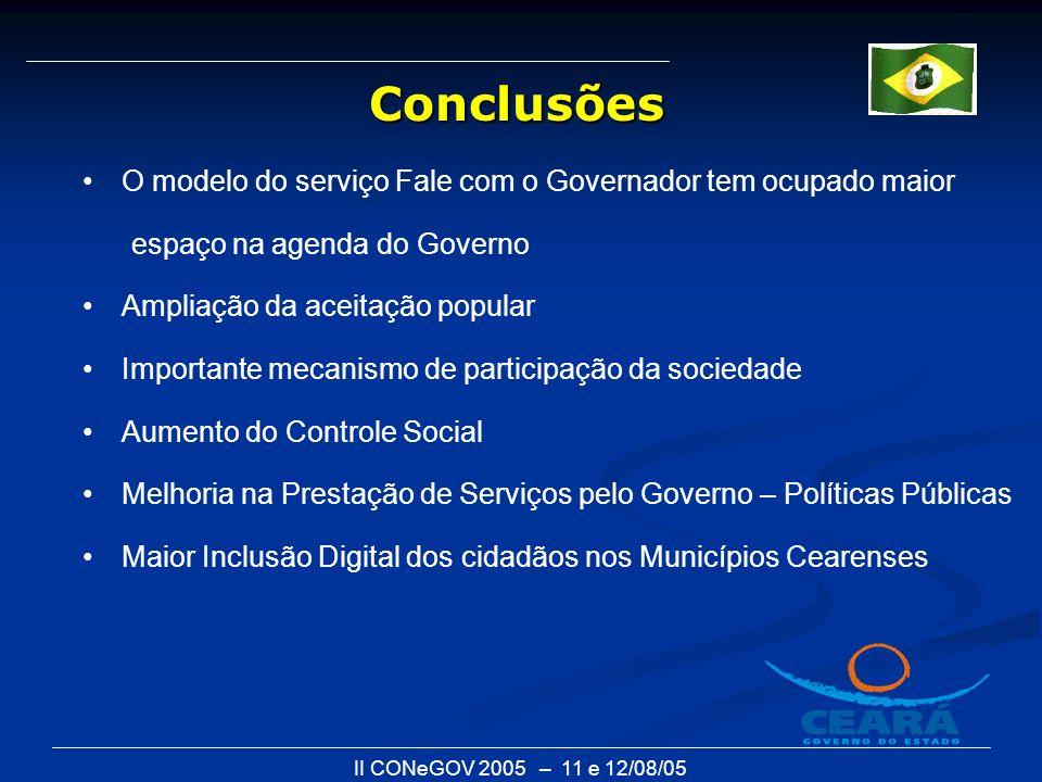 O modelo do serviço Fale com o Governador tem ocupado maior espaço na agenda do Governo Ampliação da aceitação popular Importante mecanismo de partici