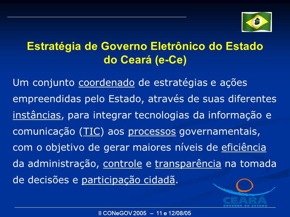 II CONeGOV 2005 – 11 e 12/08/05 Um conjunto coordenado de estratégias e ações empreendidas pelo Estado, através de suas diferentes instâncias, para in