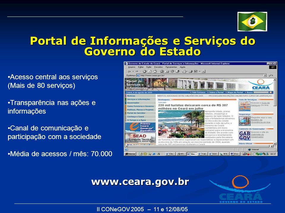II CONeGOV 2005 – 11 e 12/08/05 Portal de Informações e Serviços do Governo do Estado Acesso central aos serviços (Mais de 80 serviços) Transparência