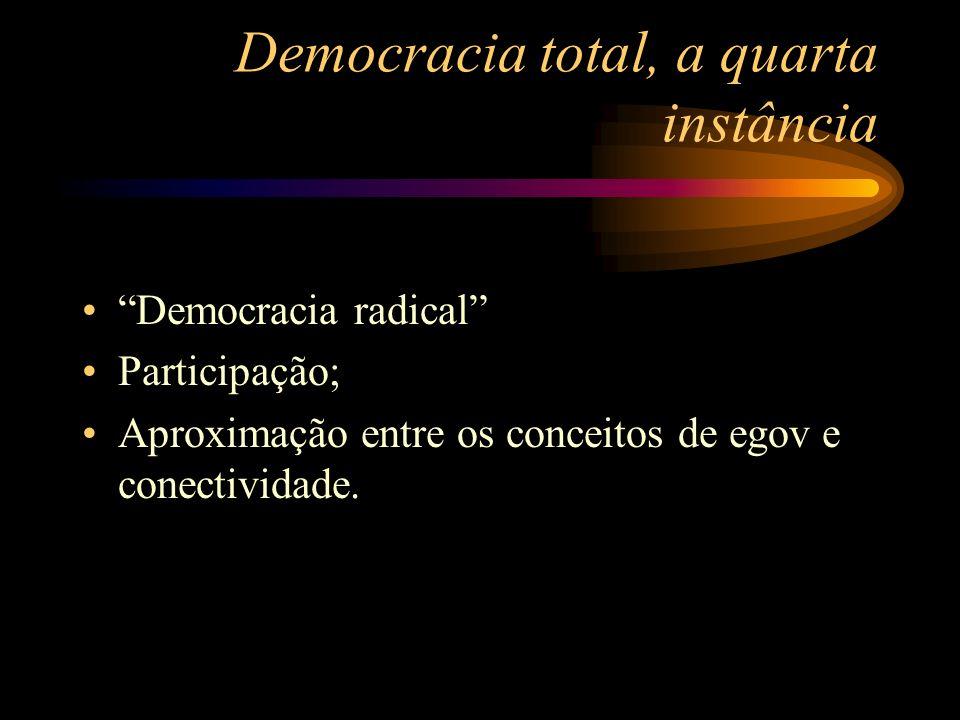 Democracia total, a quarta instância Democracia radical Participação; Aproximação entre os conceitos de egov e conectividade.
