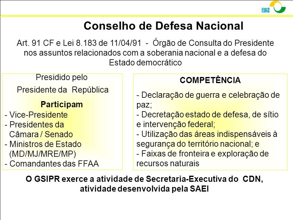 Conselho de Defesa Nacional COMPETÊNCIA - Declaração de guerra e celebração de paz; - Decretação estado de defesa, de sítio e intervenção federal; - U