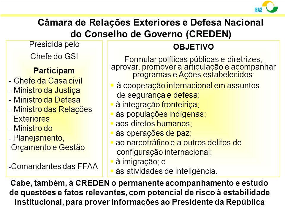 Câmara de Relações Exteriores e Defesa Nacional do Conselho de Governo (CREDEN) OBJETIVO Formular políticas públicas e diretrizes, aprovar, promover a