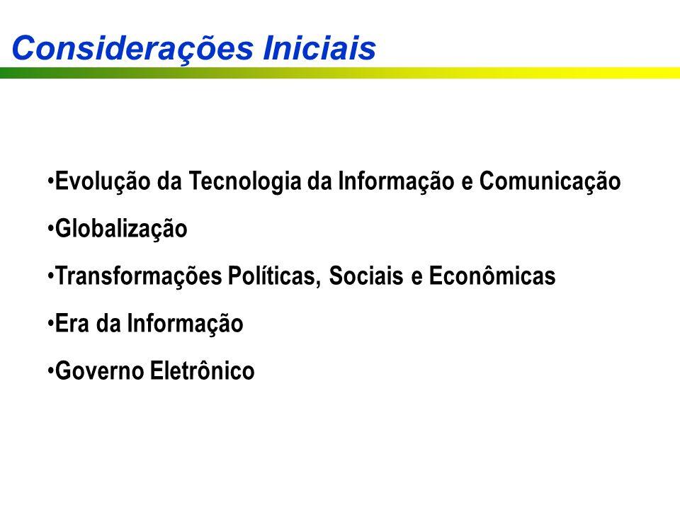 Considerações Iniciais Evolução da Tecnologia da Informação e Comunicação Globalização Transformações Políticas, Sociais e Econômicas Era da Informação Governo Eletrônico