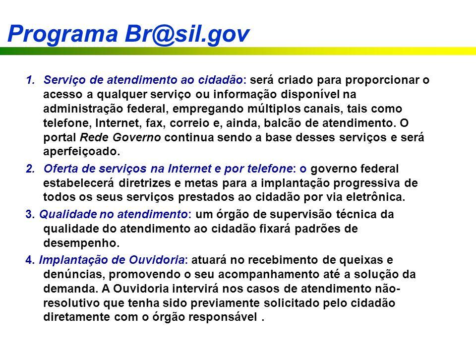 Programa Br@sil.gov 1.Serviço de atendimento ao cidadão: será criado para proporcionar o acesso a qualquer serviço ou informação disponível na administração federal, empregando múltiplos canais, tais como telefone, Internet, fax, correio e, ainda, balcão de atendimento.