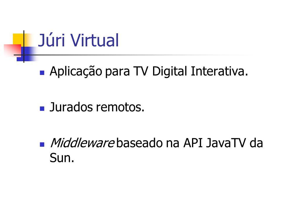 Aplicação para TV Digital Interativa. Jurados remotos. Middleware baseado na API JavaTV da Sun.